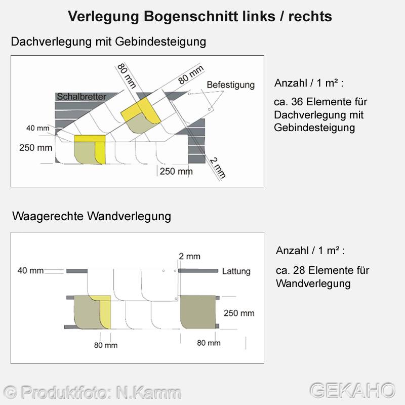 Bogenschnitt Aufbau Bild Dachziegel Schiefer Platte Nachbildung